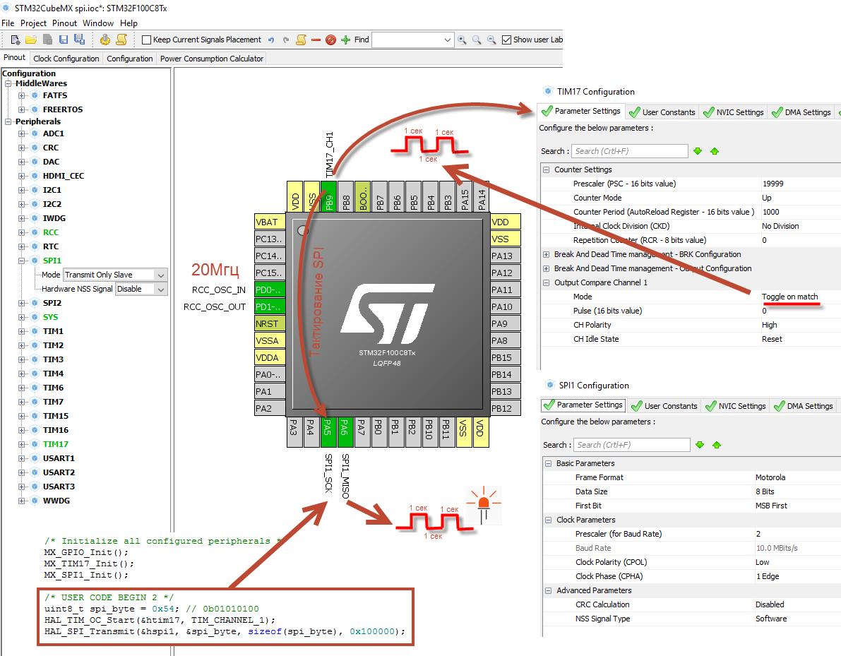 Форум разработчиков электроники ELECTRONIX ru > STM32: Свое